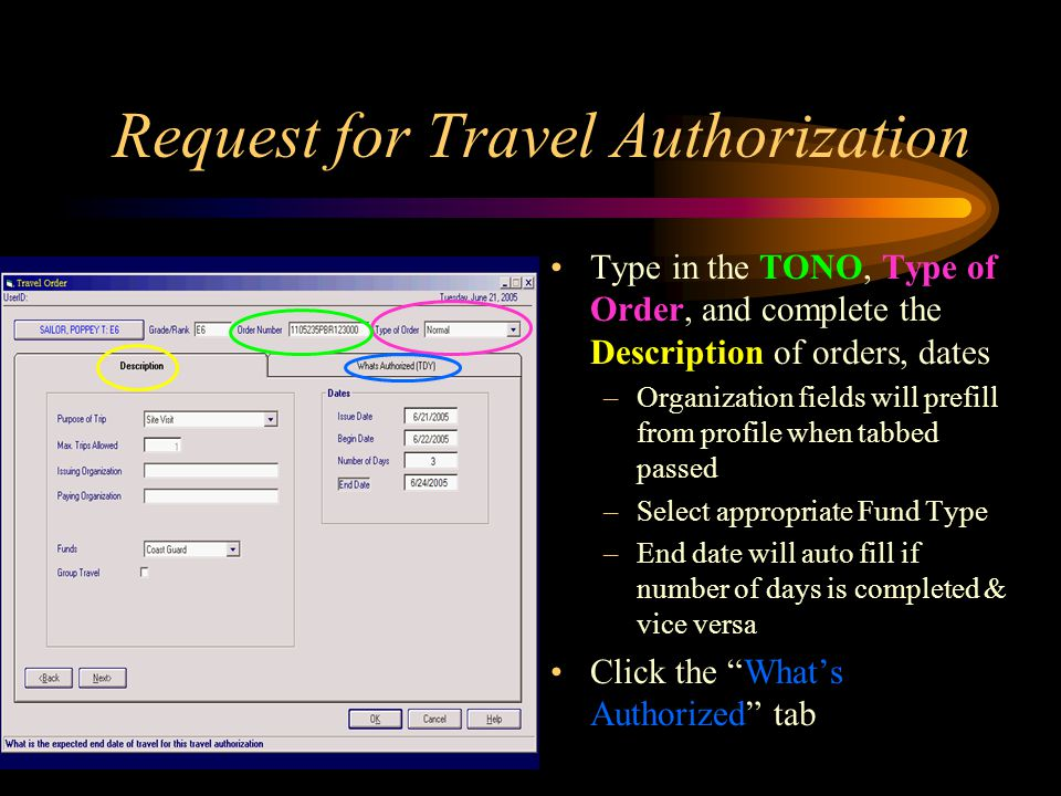 Request for Travel Authorization Type in the TONO, Type of Order, and complete the Description of orders, dates –Organization fields will prefill from profile when tabbed passed –Select appropriate Fund Type –End date will auto fill if number of days is completed & vice versa Click the What's Authorized tab