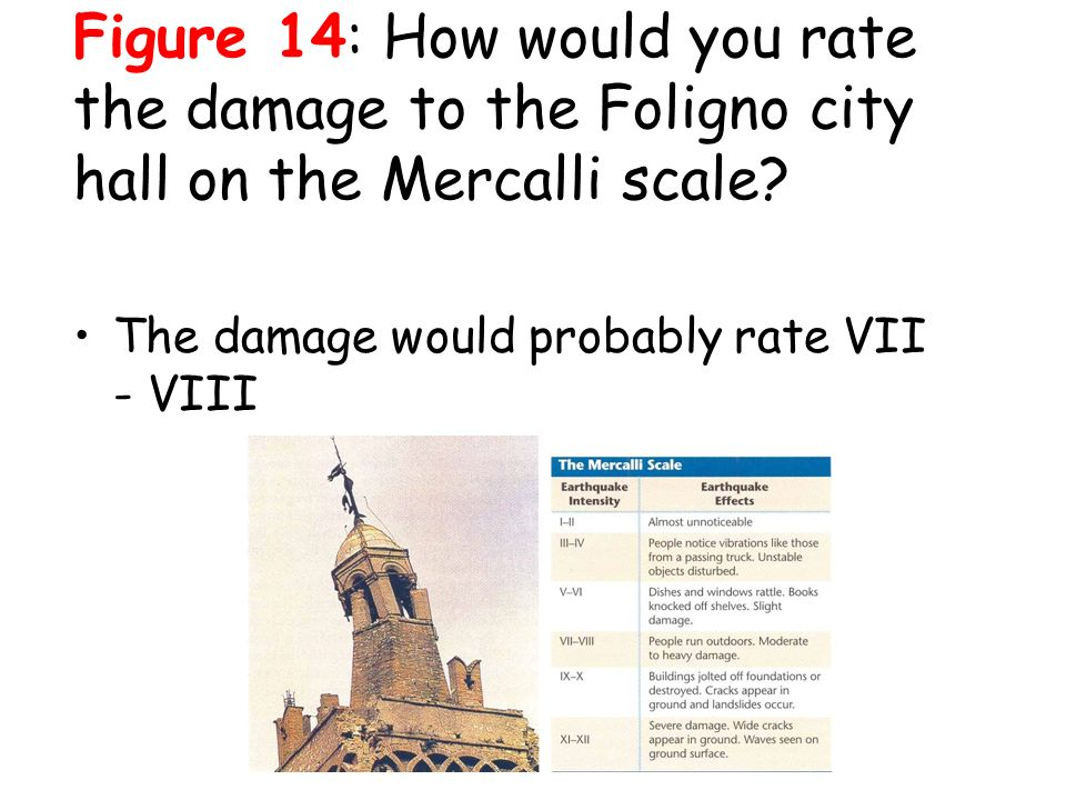 Figure 14: How would you rate the damage to the Foligno city hall on the Mercalli scale.