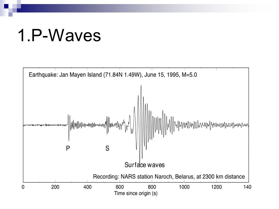 1.P-Waves