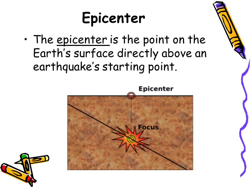 Epicenter The epicenter is the point on the Earth's surface directly above an earthquake's starting point.