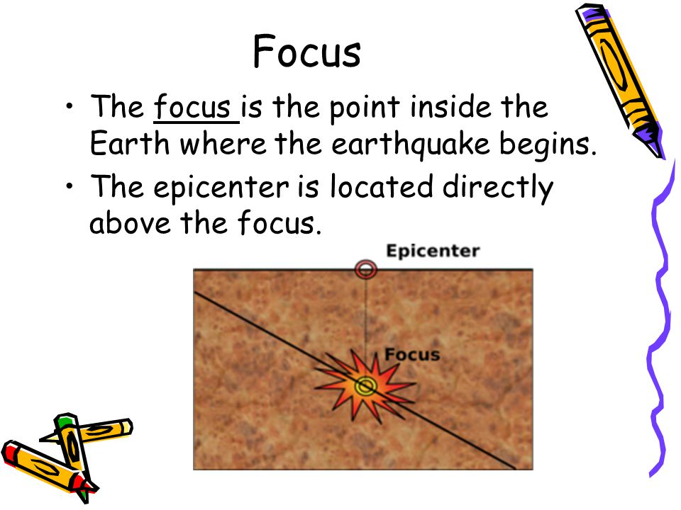 Focus The focus is the point inside the Earth where the earthquake begins.