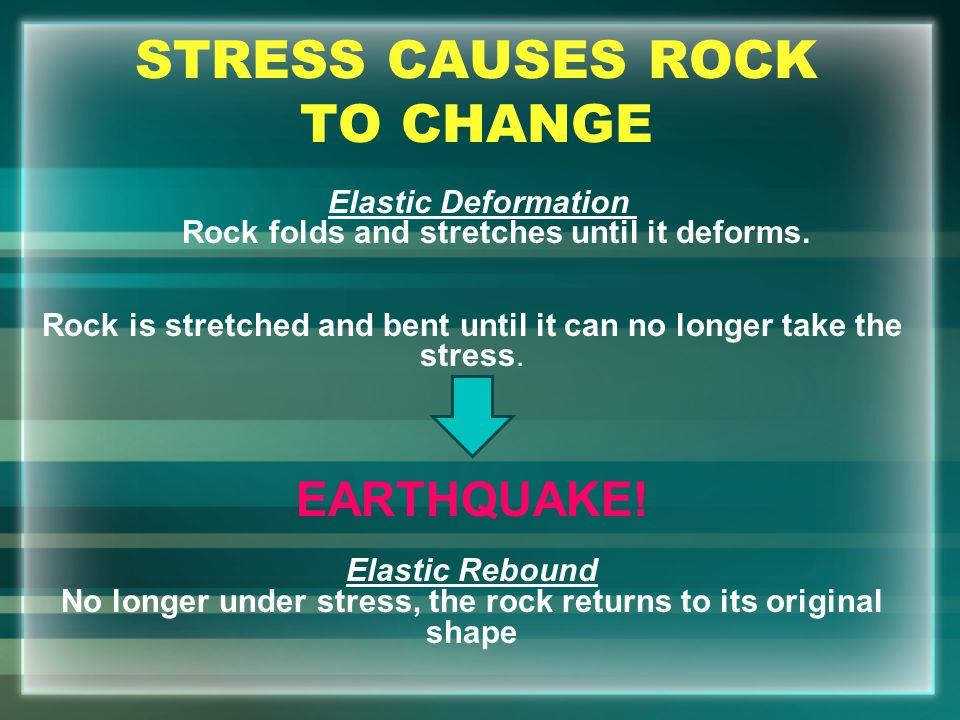 STRESS CAUSES ROCK TO CHANGE Elastic Deformation Rock folds and stretches until it deforms.