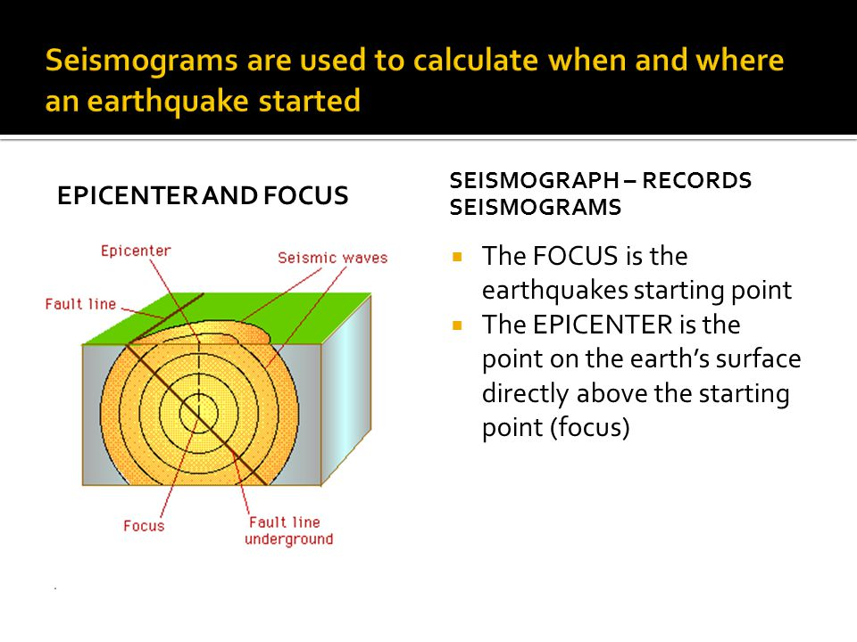 EPICENTER AND FOCUS SEISMOGRAPH – RECORDS SEISMOGRAMS  The FOCUS is the earthquakes starting point  The EPICENTER is the point on the earth's surface directly above the starting point (focus)