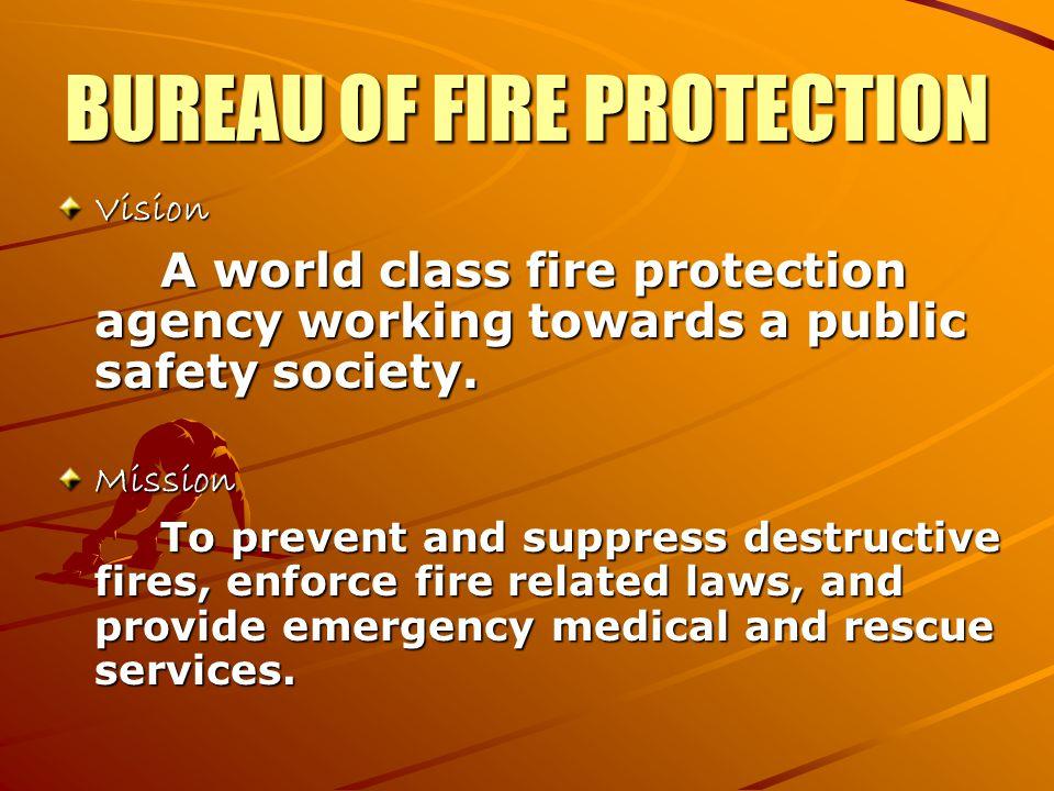 Fire safety training presentation. Ppt.