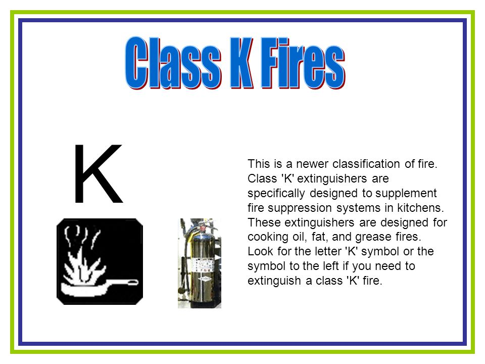 Fire Extinguishers Types Of Fires Selection Of Extinguishers
