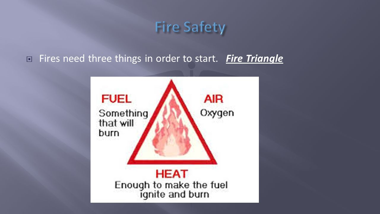  Fires need three things in order to start. Fire Triangle