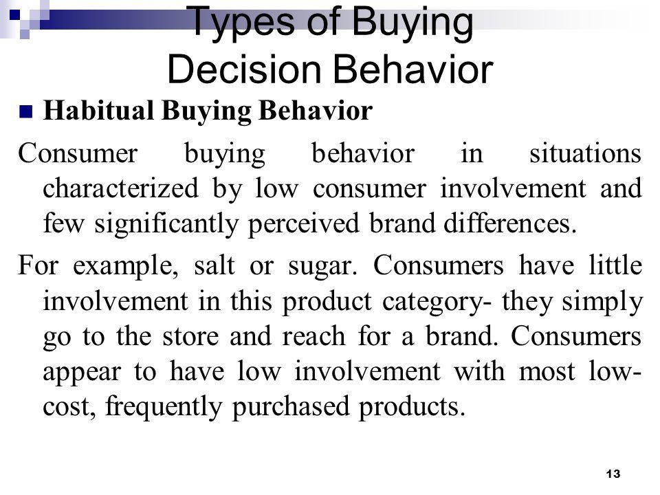 habitual buying behavior example