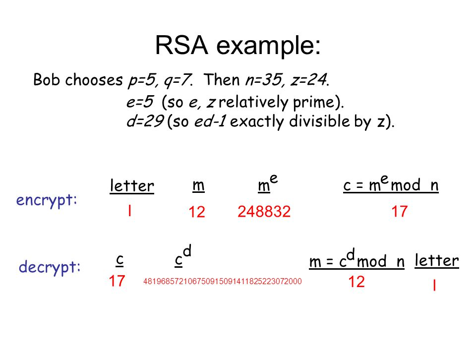 RSA example: Bob chooses p=5, q=7. Then n=35, z=24.