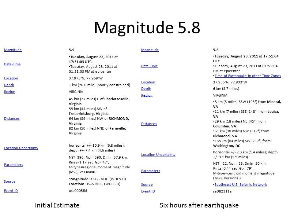 Magnitude VIRGINIA 2011 August 23 17:51:03 UTC Department of Geology