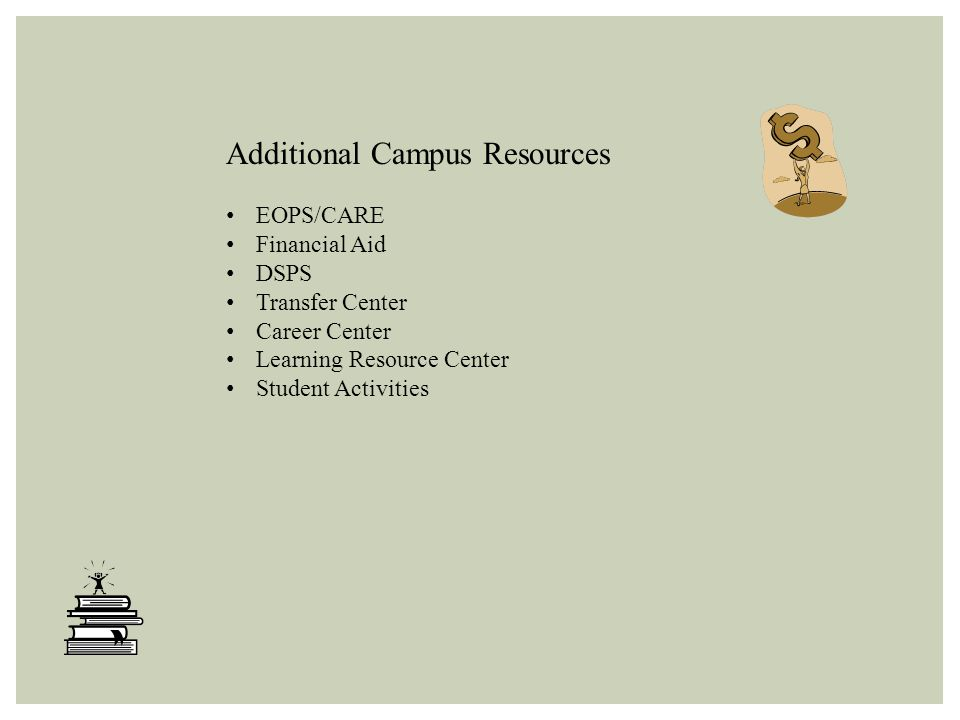 Additional Campus Resources EOPS/CARE Financial Aid DSPS Transfer Center Career Center Learning Resource Center Student Activities