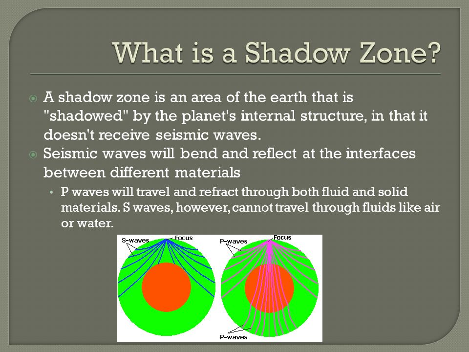  A shadow zone is an area of the earth that is shadowed by the planet s internal structure, in that it doesn t receive seismic waves.