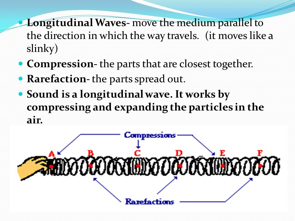 Longitudinal Waves- move the medium parallel to the direction in which the way travels.