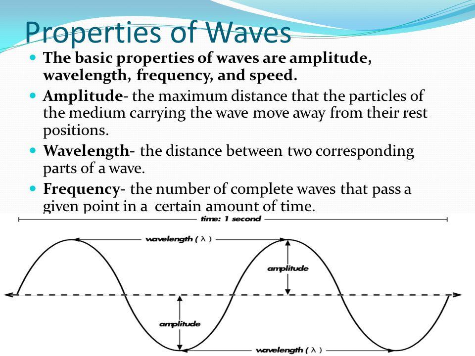 Properties of Waves The basic properties of waves are amplitude, wavelength, frequency, and speed.
