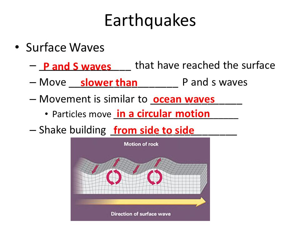 Earthquakes Surface Waves – ________________ that have reached the surface – Move ___________________ P and s waves – Movement is similar to ________________ Particles move _________________________ – Shake building ______________________ P and S waves slower than ocean waves in a circular motion from side to side