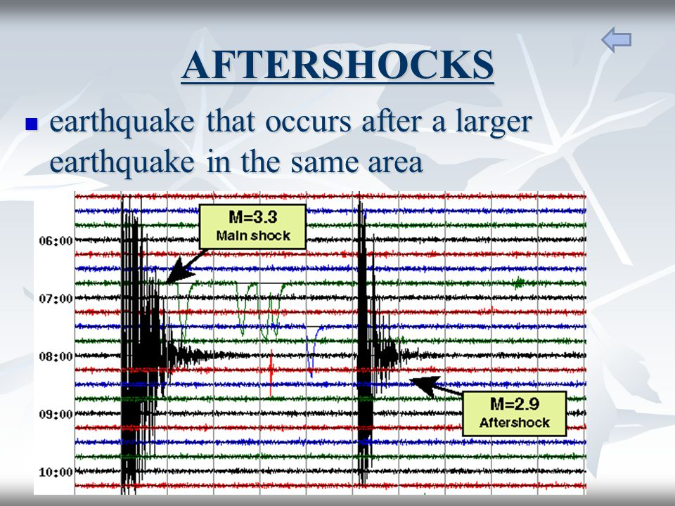 AFTERSHOCKS earthquake that occurs after a larger earthquake in the same area earthquake that occurs after a larger earthquake in the same area