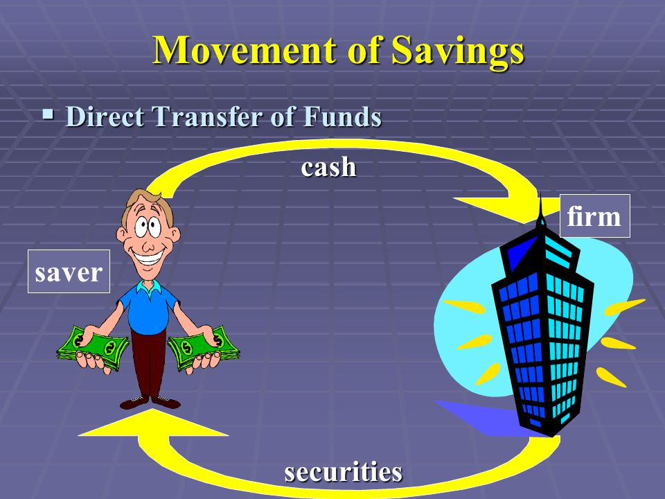 Movement of Savings  Direct Transfer of Funds cash securities saver firm