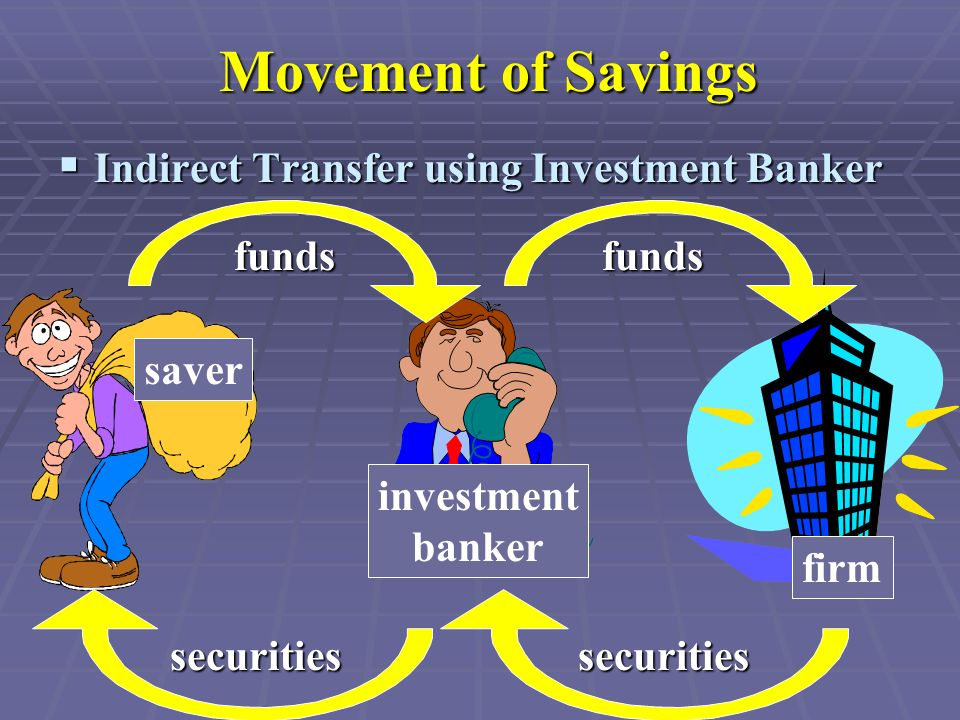 Movement of Savings  Indirect Transfer using Investment Banker securities fundsfunds securities saver investment banker firm