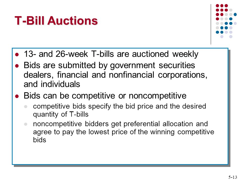 5-13 T-Bill Auctions 13- and 26-week T-bills are auctioned weekly Bids are submitted by government securities dealers, financial and nonfinancial corporations, and individuals Bids can be competitive or noncompetitive competitive bids specify the bid price and the desired quantity of T-bills noncompetitive bidders get preferential allocation and agree to pay the lowest price of the winning competitive bids 13- and 26-week T-bills are auctioned weekly Bids are submitted by government securities dealers, financial and nonfinancial corporations, and individuals Bids can be competitive or noncompetitive competitive bids specify the bid price and the desired quantity of T-bills noncompetitive bidders get preferential allocation and agree to pay the lowest price of the winning competitive bids