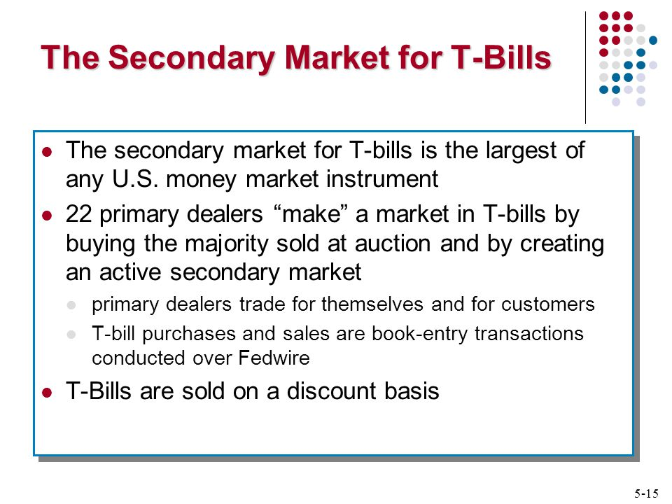 5-15 The Secondary Market for T-Bills The secondary market for T-bills is the largest of any U.S.