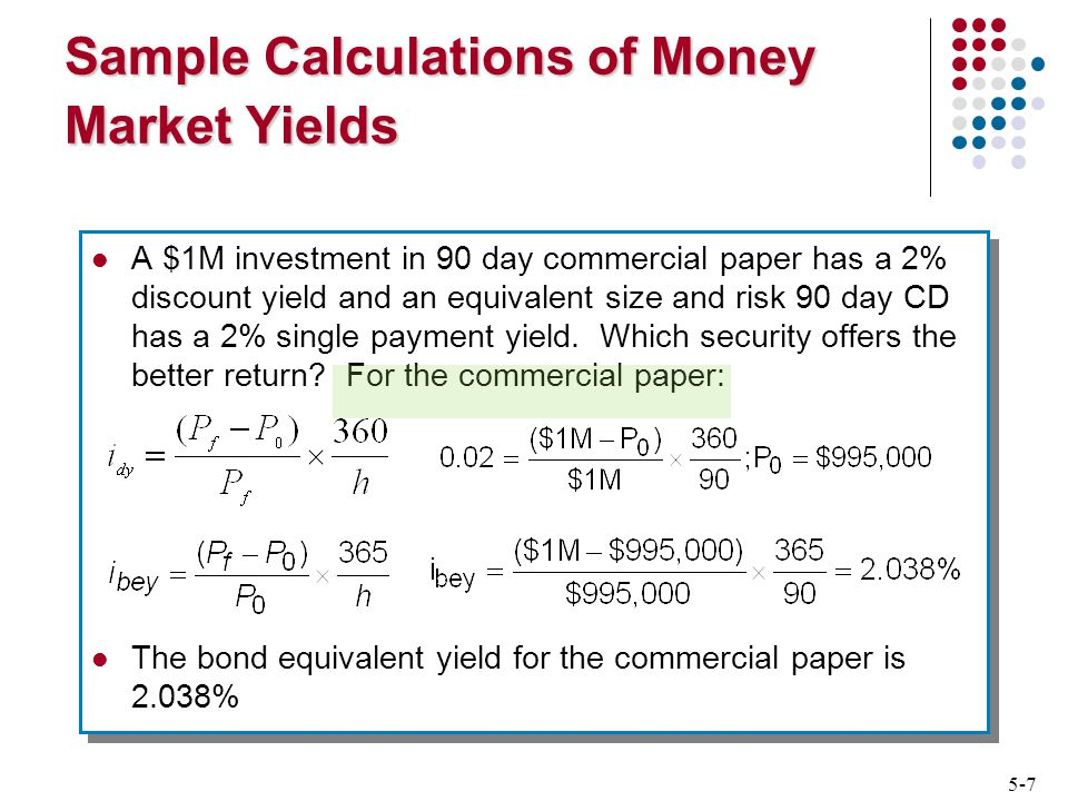 5-7 Sample Calculations of Money Market Yields A $1M investment in 90 day commercial paper has a 2% discount yield and an equivalent size and risk 90 day CD has a 2% single payment yield.