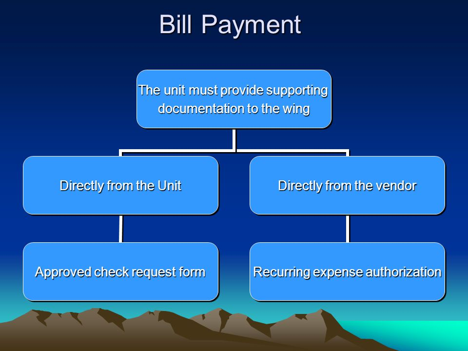 Bill Payment The unit must provide supporting documentation to the wing The unit must provide supporting documentation to the wing Directly from the Unit Approved check request form Directly from the vendor Recurring expense authorization