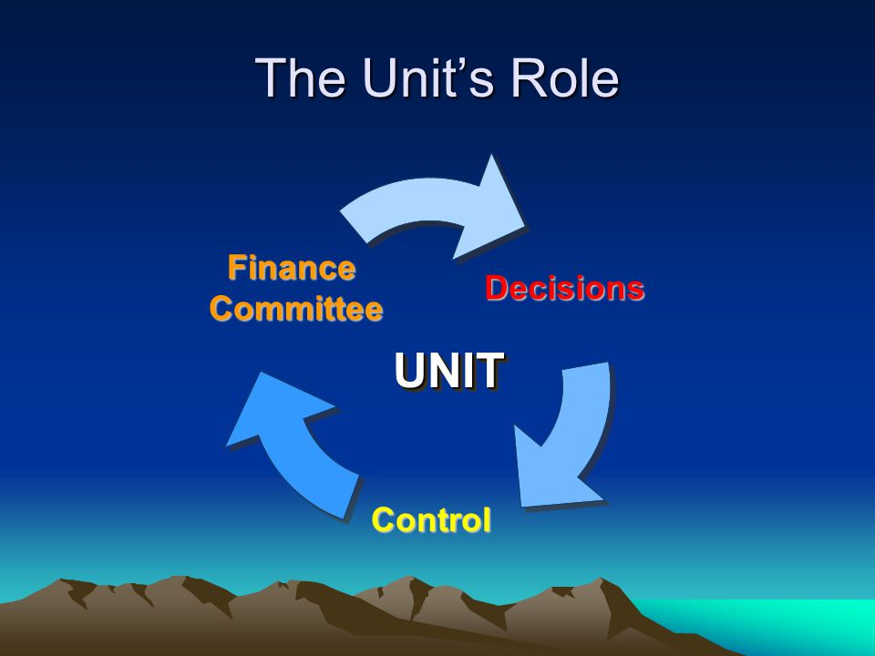 The Unit's Role Decisions Control FinanceCommitteeUNITUNIT