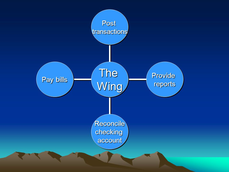 TheWing Posttransactions Providereports Reconcile Reconcilecheckingaccount Pay bills