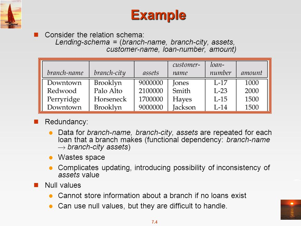 7 1 Chapter 7 Relational Database Design 7 2 Chapter 7 Relational