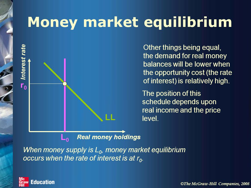© The McGraw-Hill Companies, 2008 Money market equilibrium Real money holdings Interest rate LL Other things being equal, the demand for real money balances will be lower when the opportunity cost (the rate of interest) is relatively high.
