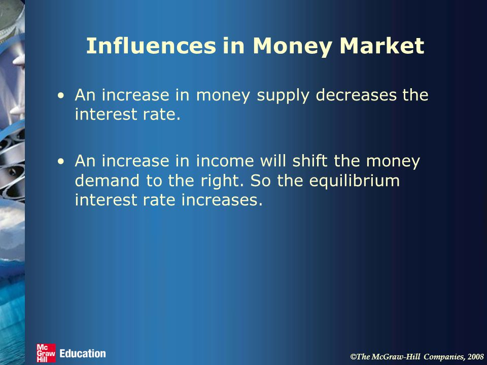 © The McGraw-Hill Companies, 2008 Influences in Money Market An increase in money supply decreases the interest rate.