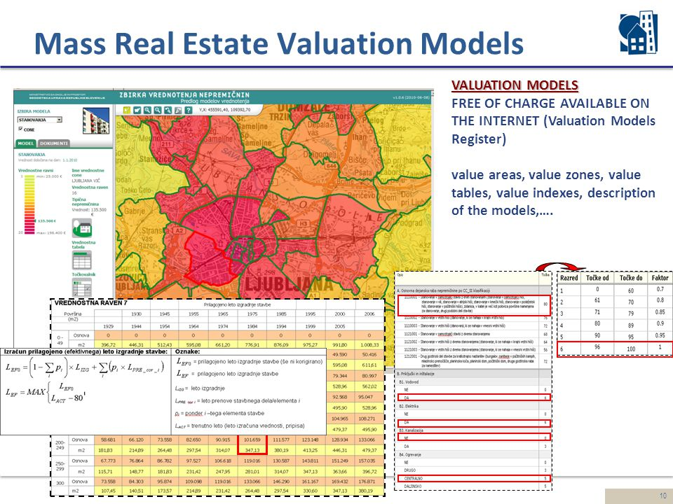 10 Mass Real Estate Valuation Models VALUATION MODELS FREE OF CHARGE AVAILABLE ON THE INTERNET (Valuation Models Register) value areas, value zones, value tables, value indexes, description of the models,….
