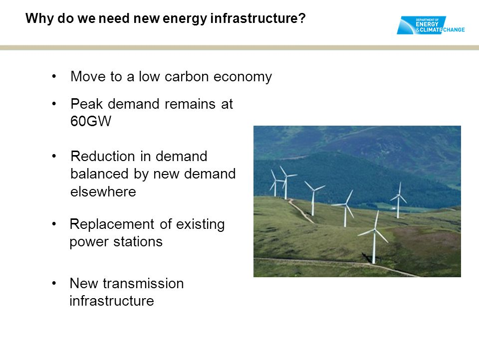 Why do we need new energy infrastructure.
