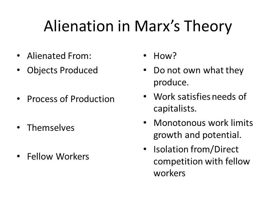 karl marx theory of alienation
