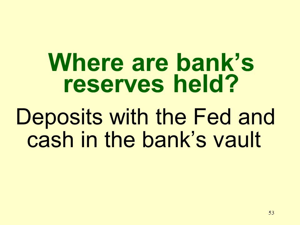 52 What are required reserves The dollar amount of reserves a bank is legally required to hold