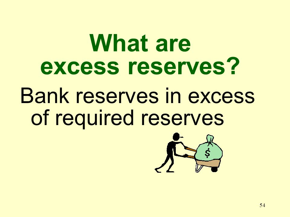 53 Where are bank's reserves held Deposits with the Fed and cash in the bank's vault