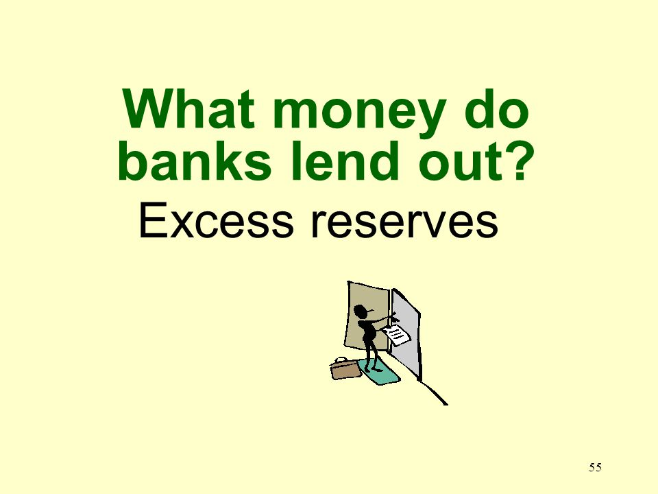 54 What are excess reserves Bank reserves in excess of required reserves