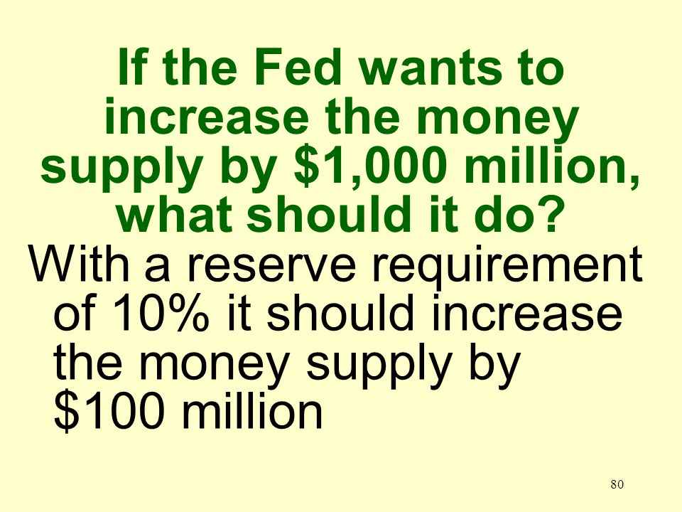 79 Why is the Fed so profitable.