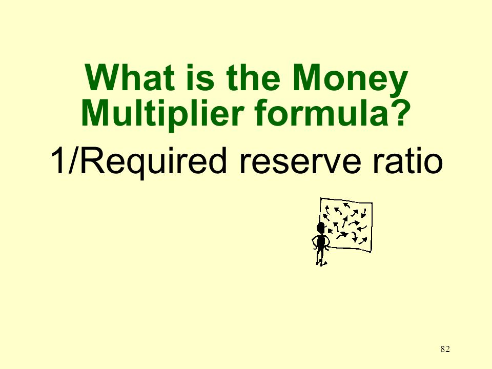 81 What is the money multiplier with a reserve requirement of 1/10 10
