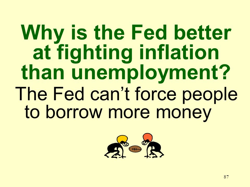 86 If the Fed wants to decrease the money supply by $1,000 million, what should it do.