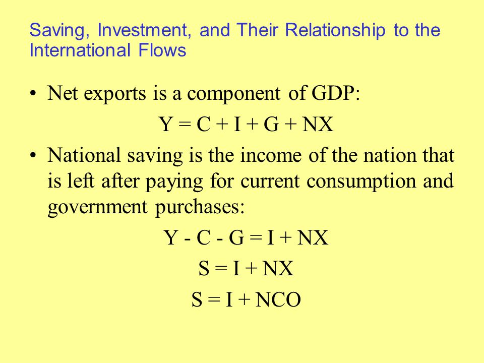 Saving, Investment, and Their Relationship to the International Flows Net exports is a component of GDP: Y = C + I + G + NX National saving is the income of the nation that is left after paying for current consumption and government purchases: Y - C - G = I + NX S = I + NX S = I + NCO