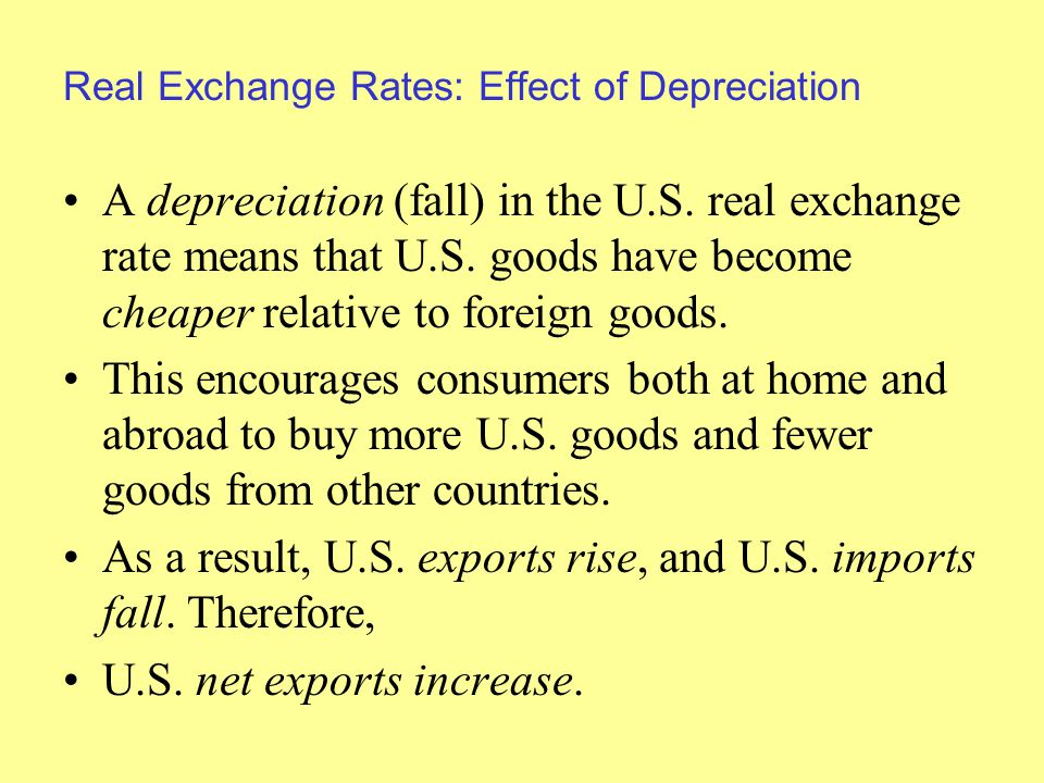 Real Exchange Rates: Effect of Depreciation A depreciation (fall) in the U.S.