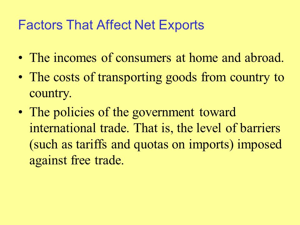 Factors That Affect Net Exports The incomes of consumers at home and abroad.