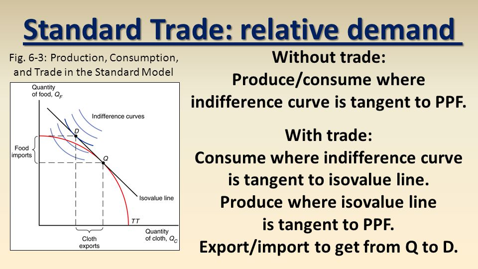 Standard Trade: relative demand Without trade: Produce/consume where indifference curve is tangent to PPF.