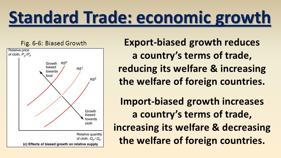 Standard Trade: economic growth Export-biased growth reduces a country's terms of trade, reducing its welfare & increasing the welfare of foreign countries.