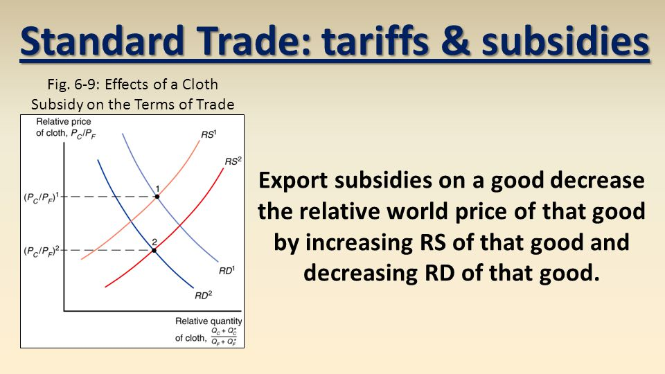 Export subsidies on a good decrease the relative world price of that good by increasing RS of that good and decreasing RD of that good.