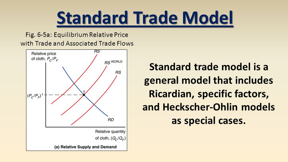 Standard Trade Model Standard trade model is a general model that includes Ricardian, specific factors, and Heckscher-Ohlin models as special cases.