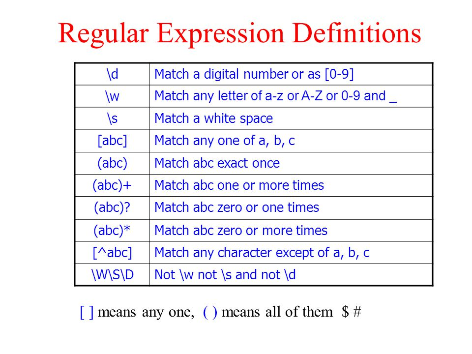 Regular Expression ASCII Converting  Regular Expression