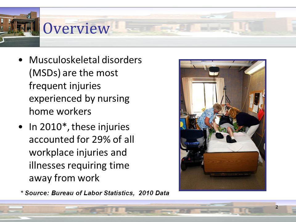 2 Overview Musculoskeletal disorders (MSDs) are the most frequent injuries experienced by nursing home workers In 2010*, these injuries accounted for 29% of all workplace injuries and illnesses requiring time away from work * Source: Bureau of Labor Statistics, 2010 Data