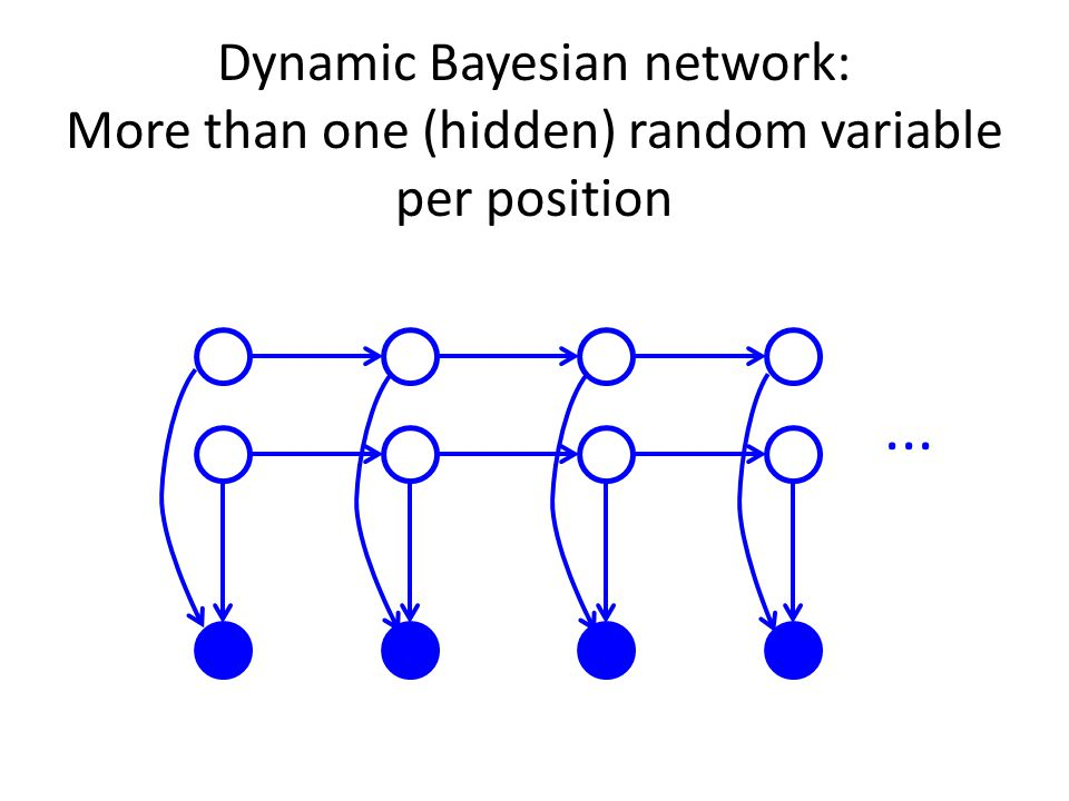 Dynamic Bayesian network: More than one (hidden) random variable per position...