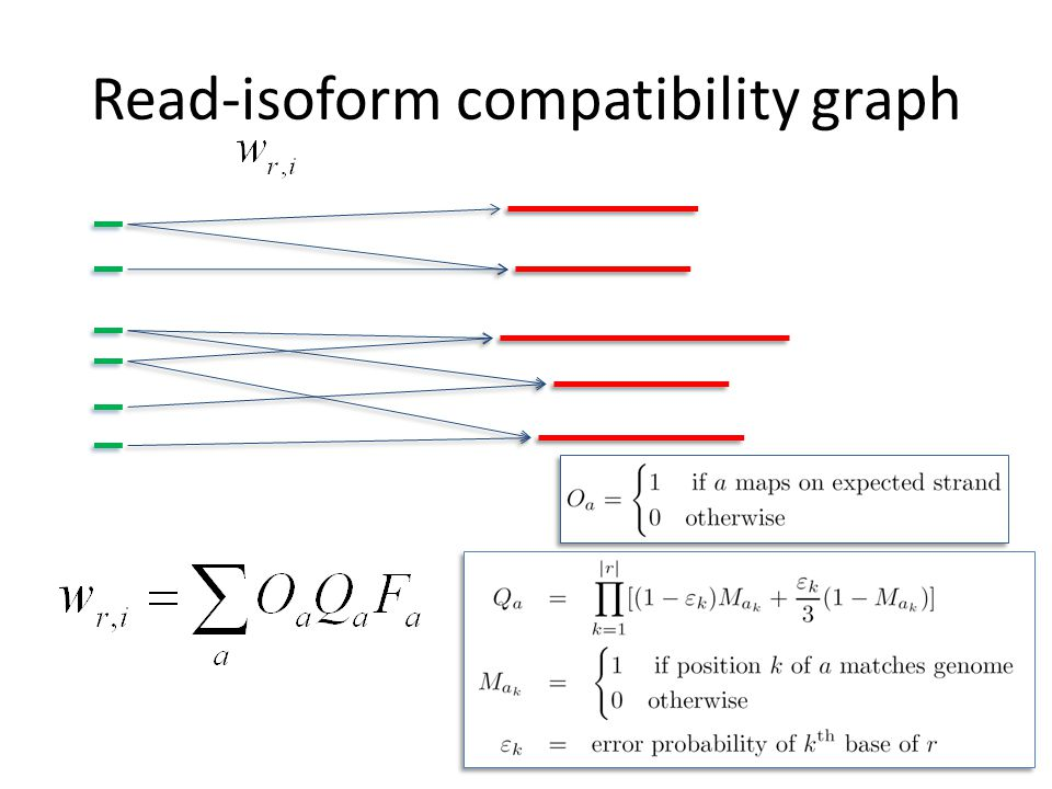 Read-isoform compatibility graph